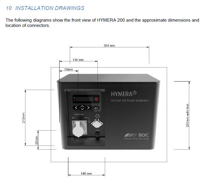 Hymera 200 dimensions